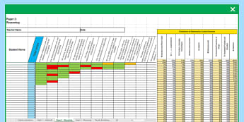 KS2 Mathematics Analysis Grid for 2017 SATs Paper  Assessment Spreadsheet - maths, scores, tracking, progress, results, year 6