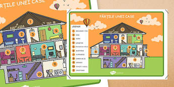 Părțile unei case - Planșă cu imagini și cuvinte