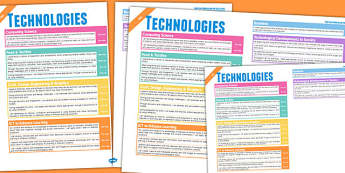 Scottish Curriculum Excellence Overview Posters First Technology