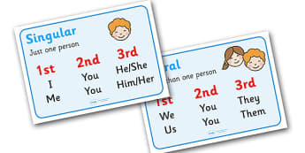 Singular And Plural Display Posters - singular, plural, single and plural, display, poster, sign, 1st, 2nd, 3rd, just one person, more than one person, person, KS2