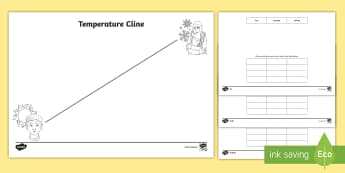 Temperature Cline Differentiated Activity Sheets - cline, clines, language items, ordering, word strength, synonyms, positive, negative, weak, strong,