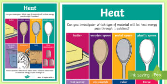 Heat Conduction Investigation Prompt Display Poster - science, SESE, investigation, experiment, equipment, resources, open-ended, prompt question, procedu