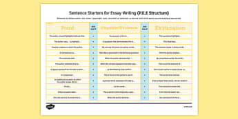 Word Mat Sentence Starters for Essays - English, analysis, AQA, EDEXCEL, WJED, OCR, Literature, Language, GCSE, essay writing, reading a text