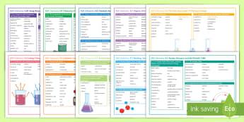 AQA Chemistry Word Mats - Word Mat, Chemistry, GCSE, Revision