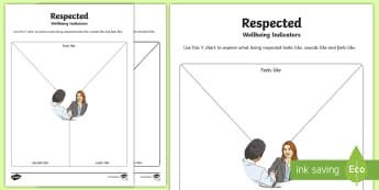 CfE Wellbeing Indicators Respected Y Chart Activity Sheet - CfE Health and Wellbeing Resources, GIRFEC, SHANARRI, respected,Scottish