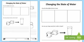 Changing Water Activity Sheet - Water in Australia, reversible changes, ice, water, steam, liquid, solid, water vapour, worksheet, c