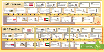 UAE Timeline Display