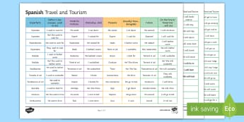 Travel and Tourism Verb Mat Spanish - Spanish, Grammar, travel, tourism, holidays, verb, mat, trips, conjugation, tenses