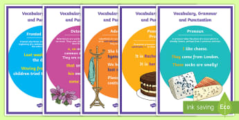 Year 4 Vocabulary Grammar and Punctuation Terminology Display Posters - y4, year4, spag, grammar, punctuation, words, pronoun, possessive pronoun, adverbial, determiner, explanations, descriptions, ks2, lower key stage 2, lks2