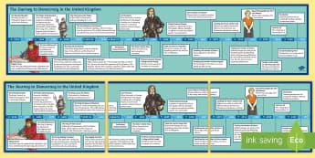 Journey To Democracy Timeline - journey, democracy, timeline, politics