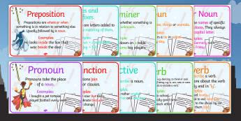 Literacy Types of Word Display Posters - Literacy, Words Display Poster, Word Types, Types of Words, Poster, Classroom Poster, Literacy Poster