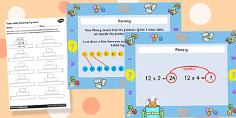 Doubling Times Tables to Make Connections Task Setter Powerpoint with Worksheets - times table, times tables, multiplication, numeracy, powerpoint, task setter