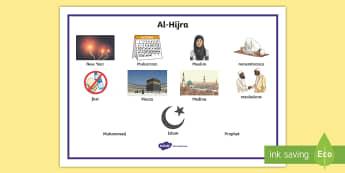 Al Hajj Word Mat - New Year, Muharram, Muslim, Fast, Remembrance, Muhammad, Mecca, Islam