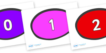 Numbers 0-50 on Speech Bubble - 0-50, foundation stage numeracy, Number recognition, Number flashcards, counting, number frieze, Display numbers, number posters