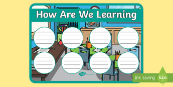 How We Are Learning Chart Display Poster - How We Are Learning Chart Display Poster - We Area Learning Today, criteria, learning objective, Edi