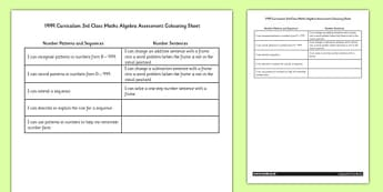1999 Curriculum 3rd Class Maths Algebra Assessment Colouring Sheet - roi, gaeilge, maths, curriculum, 1999