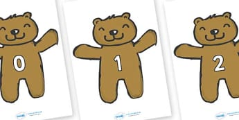 Numbers 0-100 on Teddy Bears - 0-100, foundation stage numeracy, Number recognition, Number flashcards, counting, number frieze, Display numbers, number posters
