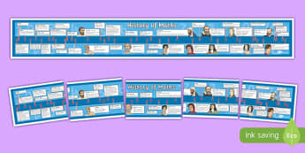 History of Maths Display Timeline