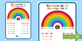 Rainbow to Ten Poster English/German - numeracy, number bonds, rainbow facts, 1-10, additon, EAL, German, English-German,,German-translatio