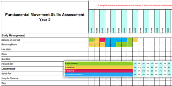 Fundamental Movement Skills Year 2 Checklist - Australia, EYLF, Planning and Assessment, FMS, fundamental movement skills, checklist, physical deve
