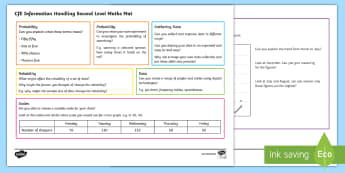 CfE Information Handling Second Level Maths Mat - Benchmarks, 2nd level, Numeracy, Maths, reference Mat, Assessment materials,Scottish