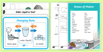 States of Matter - - states of matter, solid, Liquid, Gas, State, Matter