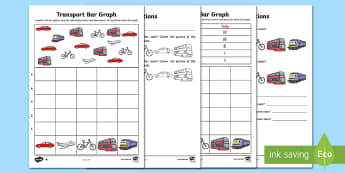 Transport Bar Graph Differentiated Activity Sheets - bar graphs, collecting data, collating data, mathematics, ACMSP263, ACMSP049, ACMSP050, ACMSP069, AC