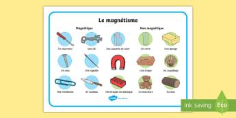 Set de mots : Le magnétisme - Aimant, Force, Métaux, Attraction, Répulsion, cycle 2, Cycle 3, Sciences, Magnetism