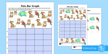 Bar Graphs with Pets Differentiated Go Respond Activity Sheets - bar graphs, collecting data, collating data, mathematics, ACMSP263, ACMSP049, ACMSP050, ACMSP069, AC