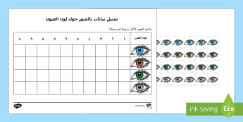 تمثيل البيانات بالصور لاستطلاع حول لون العيون  - رسم بياني، بيانات، البيانات، بيكتوجرام، عربي، رياضيات