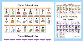 Combined Phase 2 & 3 Sound Mats - Sound Mat, Letters and Sounds, DfES Letters and Sounds, Phase 2, Phase two, Phase three, Phase 3, Foundation, Literacy, Mnemonic Images