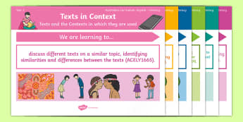 Australian Curriculum English: Year 2 Literacy Content Descriptions Display Posters - Learning Intention, ACARA, WALT, Learning Objective, Learning Goal, Goals, Content Descriptors, Lite