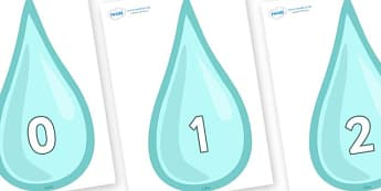 Numbers 0-100 on Water Drops - 0-100, foundation stage numeracy, Number recognition, Number flashcards, counting, number frieze, Display numbers, number posters