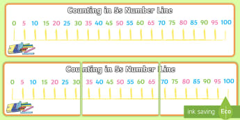 Counting in 5s Number Line  Display Banner - Counting in 5s Number Line  Display Banner - abnner, Counting in 5s Numberline, Counting, Numberline