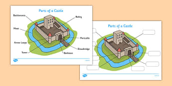 Parts Of A Castle Worksheet - castle, castles, diagram, label, labelling, different parts, medieval, knights, battlements, dungeon, drawbridge, keep, moat, portcullis, suit of armour