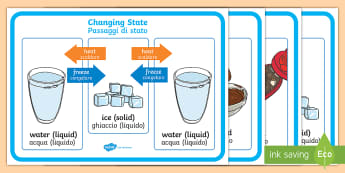 Changes of State  Display Posters English/Italian - science, material, physical, italian, EAL, display, experiment