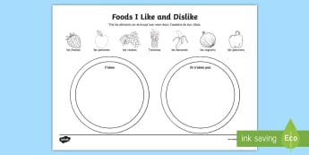 Foods I Like and Dislike Activity Sheet French  - KS2, French, Resources,food, likes, dislikes, j'aime, je n'aime pas, aliments, nourriture, sort, s