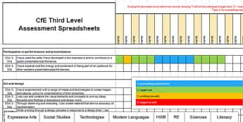 CfE Third Level Assessment Spreadsheet Pack