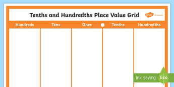 Tenths and Hundredths Place Value Chart Display Poster - Place value, tenths, hundredths, decimals, decimal number