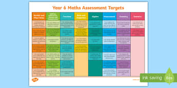 Year 6 Maths Assessment Posters - maths, assessment, poster