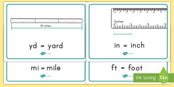 Length Abbreviation Display Posters - length, abbreviation, math, imperial, inches, miles, feet, yards