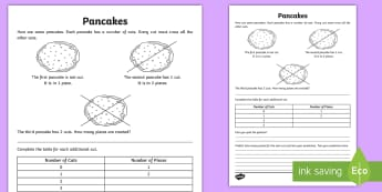 Pancakes Maths Investigation Activity Sheet - circles, sequence, pattern, Shrove Tuesday, Lent