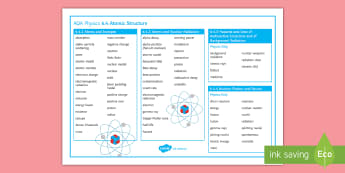 AQA Physics 6.4 Atomic Structure Word Mat - Word Mat, AQA, GCSE, Physics, atom, atomic, atomic structure, atoms, isotopes, periodic table, eleme