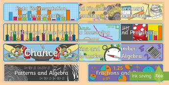 Australian Curriculum Mathematics Year 4 Display Resource Pack - Australian Curriculum Mathematics Display Banners