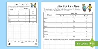 Miles Run Line Plot Activity - Line plot, fraction, measurement, data, number line