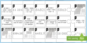 Different Representations Jigsaw Differentiated Activity - singapore maths,shanghai maths, base ten, dienes, base 10, numicon, part whole diagram, expanded for