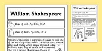 William Shakespeare Significant Individual Fact Sheet - facts