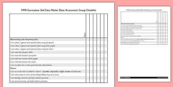 1999 Curriculum 3rd Class Maths Data Assessment Group Checklist - roi, gaeilge, maths, curriculum, 1999