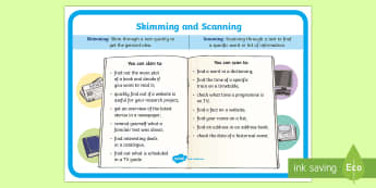 Skimming and Scanning Display Poster - Literacy, reading comprehension strategies, reading strategies, skimming, scanning, skimming and sca
