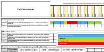 Scottish Curriculum for Excellence Early First Second Technologies Assessment Spreadsheets - CfE, planning, tracking, technologies, ICT, computer, computing, business, enterprise, food, textiles, craft, design, engineering, graphics
